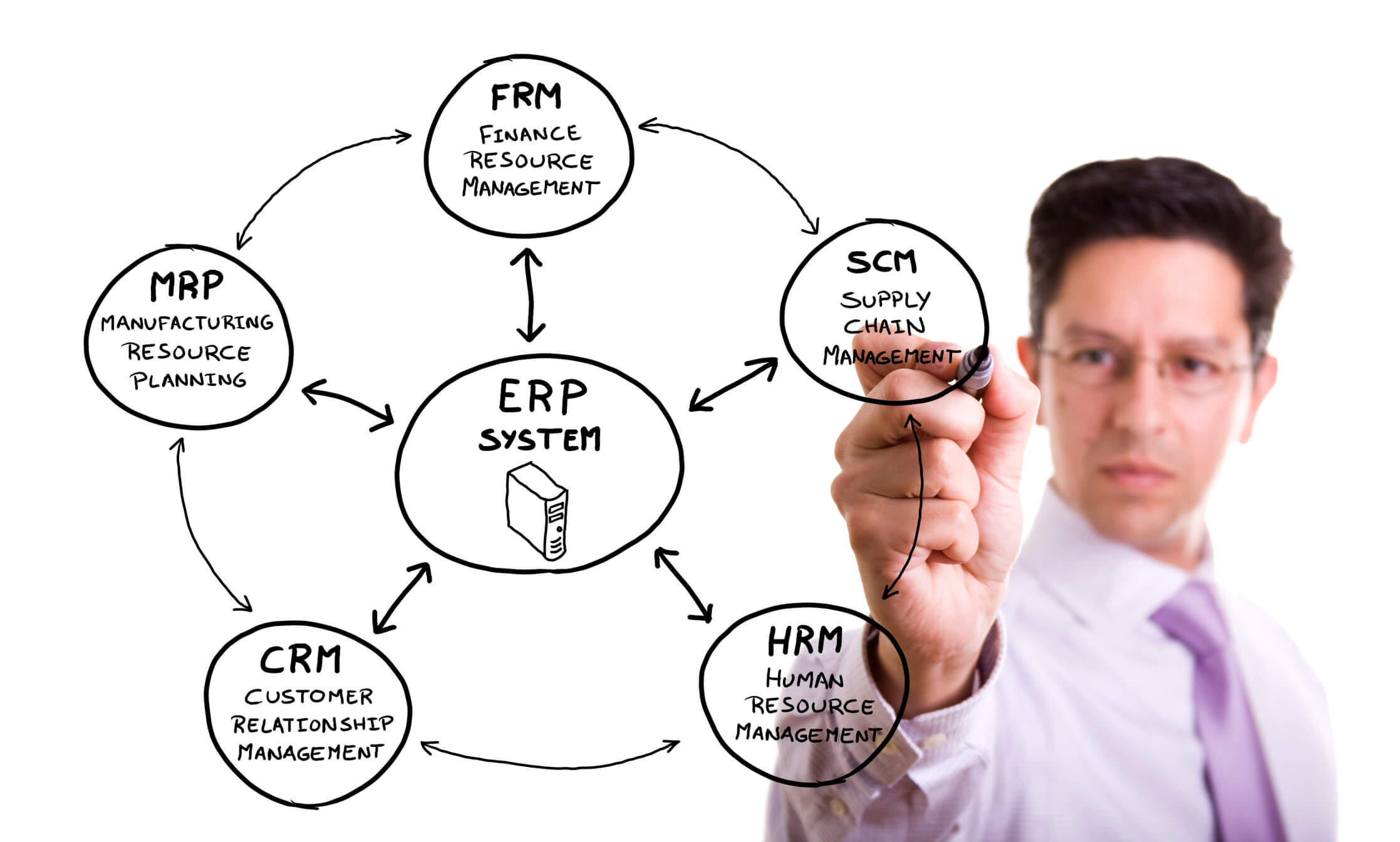 What is the Difference Between Traditional ERP Systems and ERP Mature Solutions?
